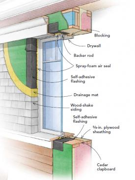 Four Affordable Ways To Improve The Energy Efficiency Of Old Windows