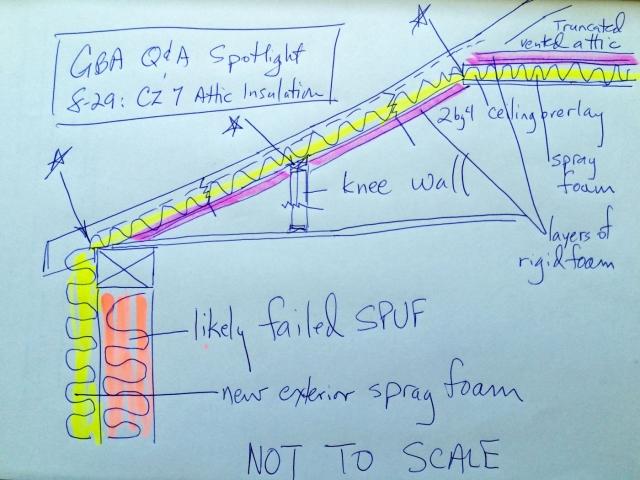 Attic Parts Diagram