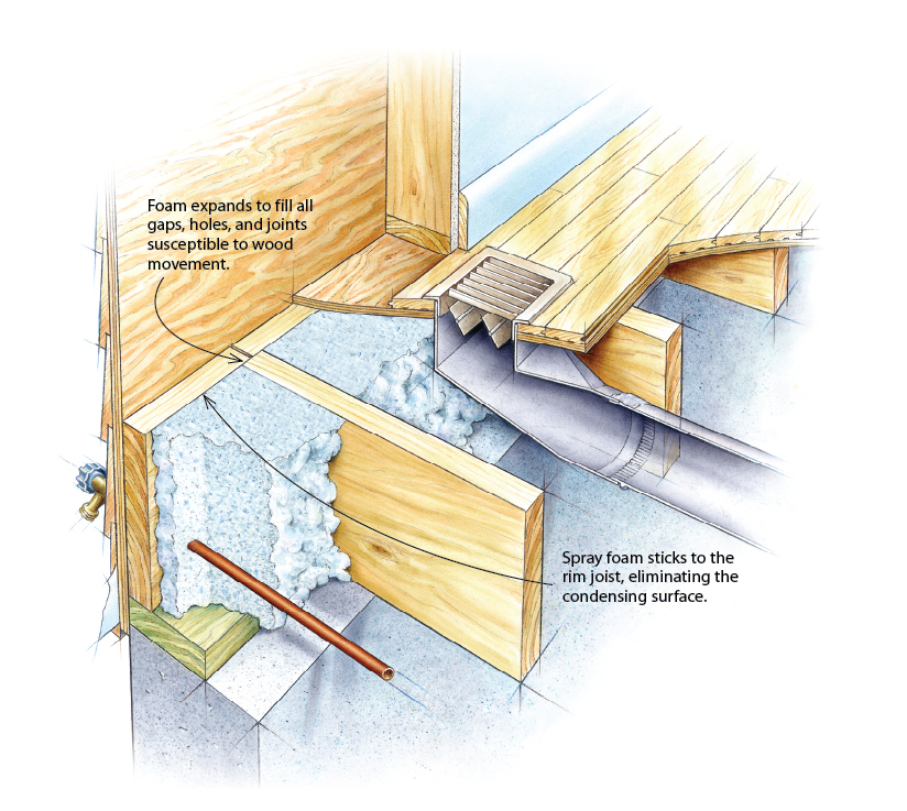 "Can Houses be ""Too Insulated"" or ""Too Tight"