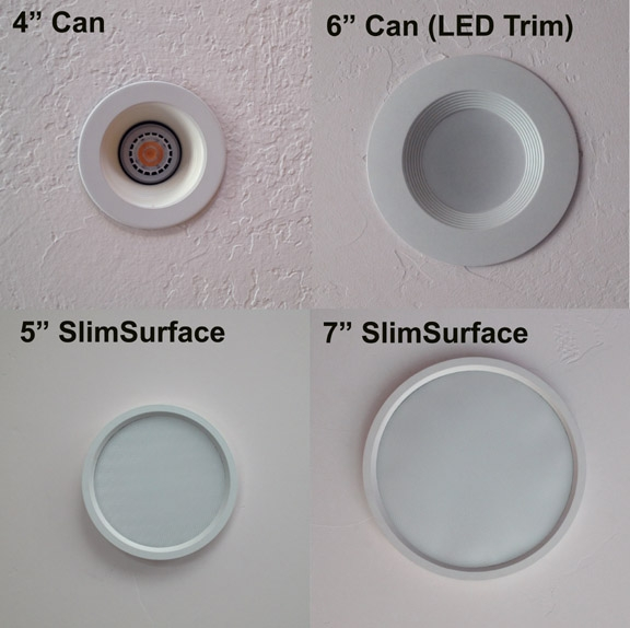 So What Is A Slimsurface Light